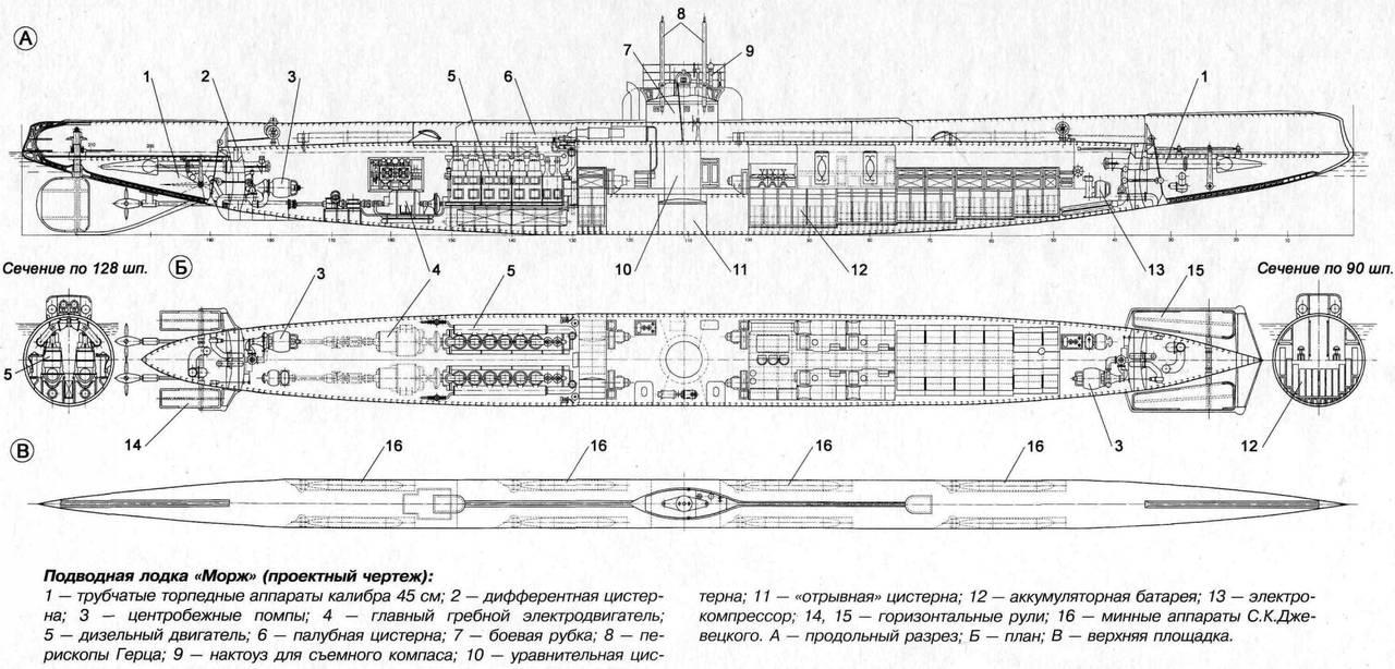 Подводная лодка акула фото