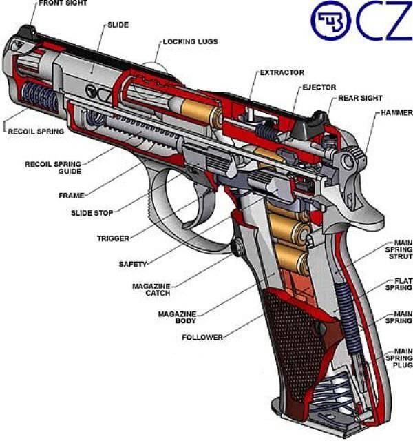 """Оружейная """"классика"""" - пистолет CZ75"""