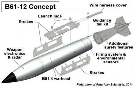 Boeing hace la planificación y el control de bombas aéreas nucleares B61