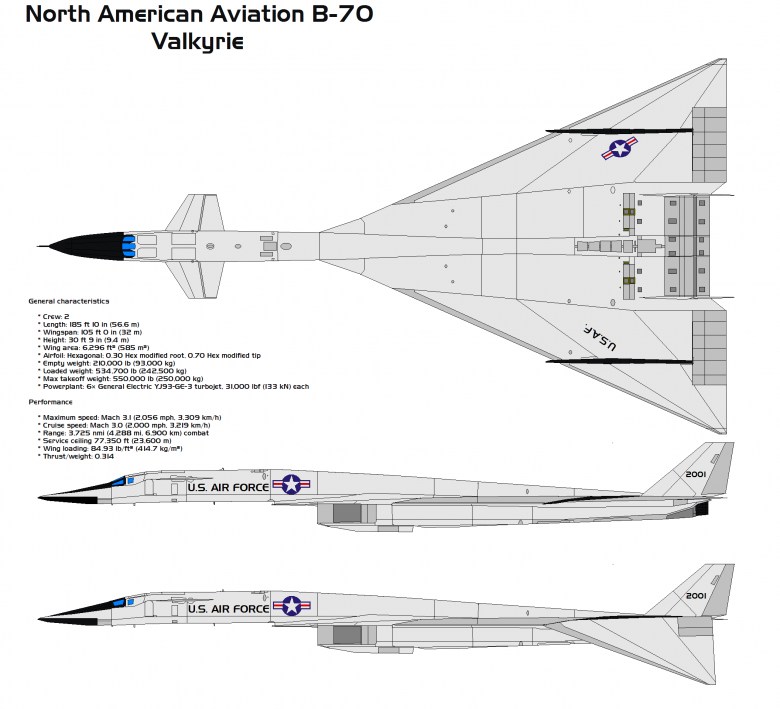 https://topwar.ru/uploads/posts/2012-12/1355681741_010910_North_American_XB_70_Valkyrie_by_bagera3005.png