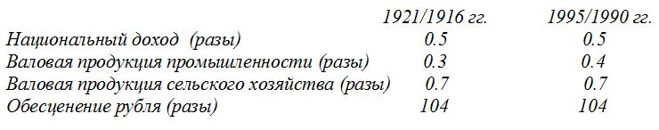 पुतिन और स्टालिन। तुलनात्मक विश्लेषण