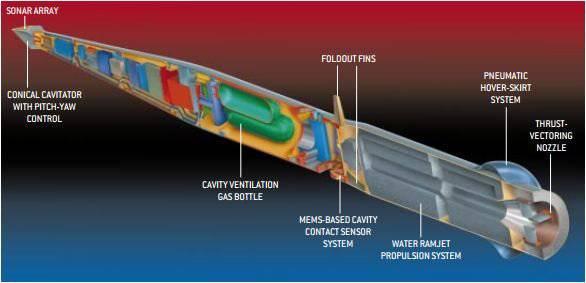 Torpedo-cohete alemán Barracuda