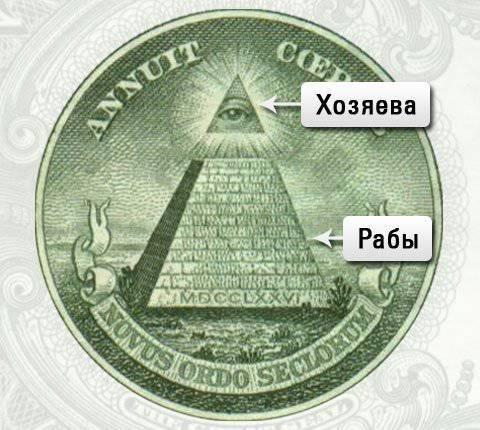 http://topwar.ru/uploads/posts/2013-01/1358104715_piramida-dollar.jpg