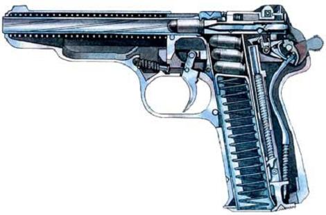 रूसी संघ में सैन्य छोटे हथियारों के विकास में वैचारिक अनिश्चितता के बारे में