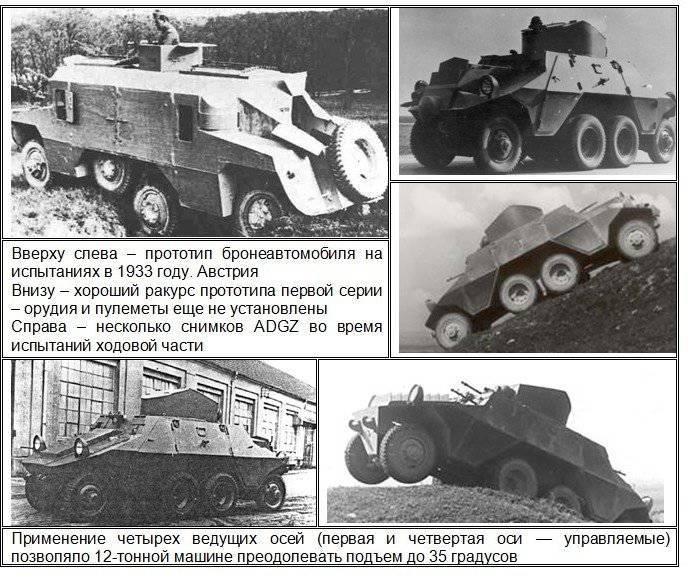 Vehículos blindados de tracción en las cuatro ruedas con tracción en las cuatro ruedas germánicas de la Segunda Guerra Mundial. Parte de 1. Vehículo blindado austriaco ADGZ al servicio del Tercer Reich.