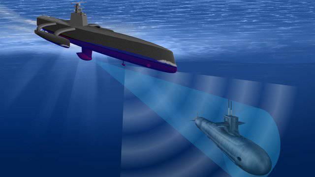 ACTUV - Detección de submarinos de caza con robot no tripulado
