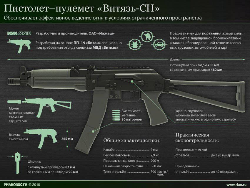 http://topwar.ru/uploads/posts/2013-01/1359347565_1288949530_238283119.jpg