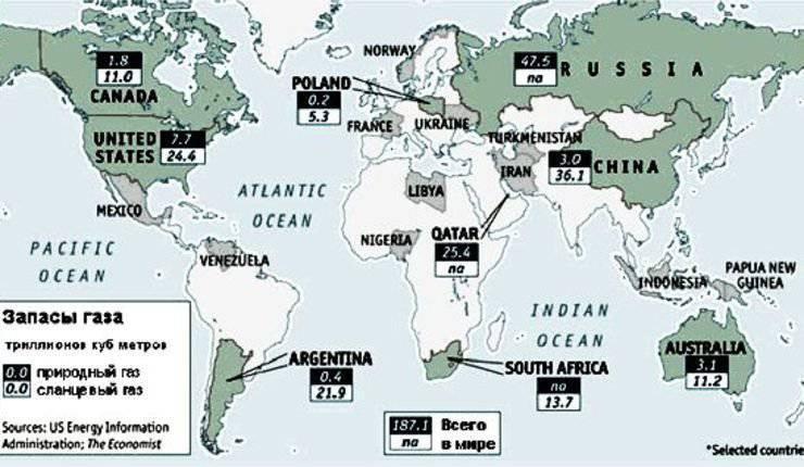 Prospettive di gas di scisto: miti e realtà