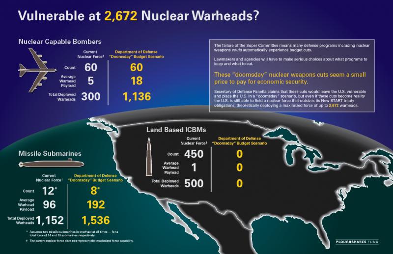 Тактический ядерный камень преткновения