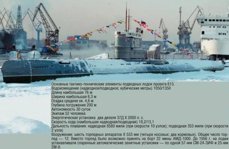 En los compartimentos de la guerra fría. La confrontación de la Armada de la URSS y la Armada de los Estados Unidos.