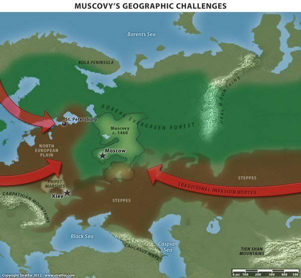Rusya için jeostratejik referans