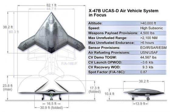 UAV discreta cubierta