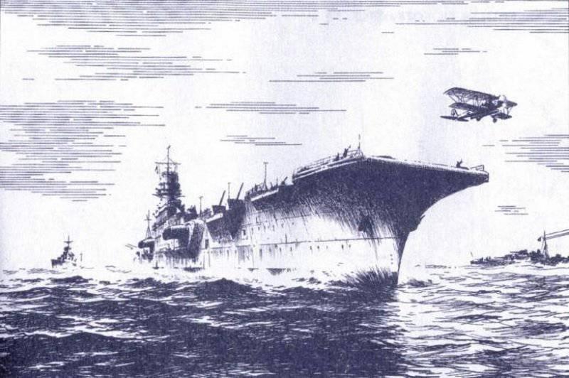 Porte-avions soviétiques d'avant-guerre: projets non réalisés