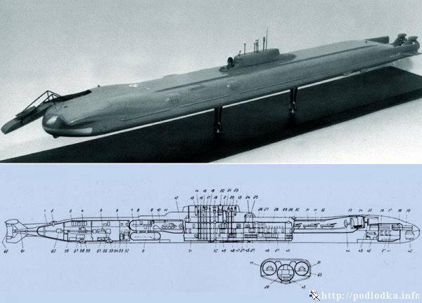 Submarinos anfibios soviéticos. Parte II