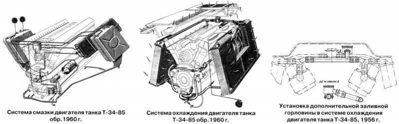 Танк Т-34-85 обр. 1960