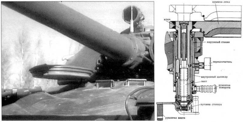Middle tanks in the postwar period