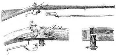 Винтовка Фергюсона - казнозарядное оружие XVIII века