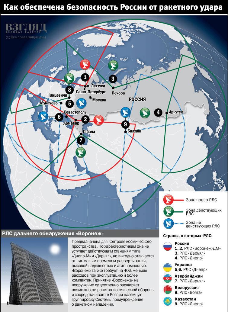 国務省はロシアと米国で配備された核弾頭の数について報告した