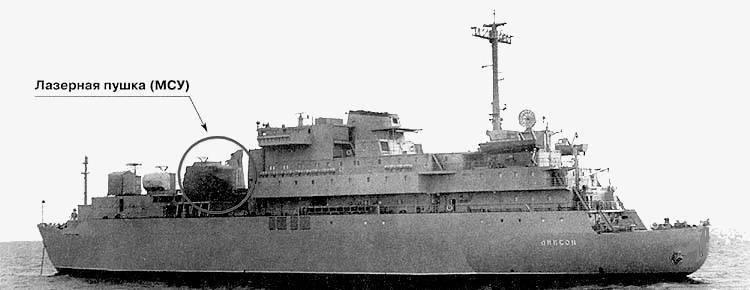 Amiral Gorshkov Hyperboloid