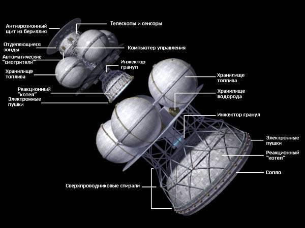 Космонавтика. Шаг над бездной