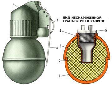 El bombaları RGN ve RGO