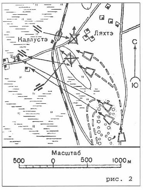 Características das ações das unidades de artilharia durante a Grande Guerra Patriótica