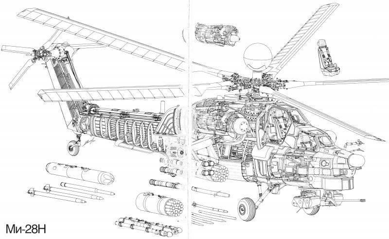 Ми-28Н - RUFOR.ORG