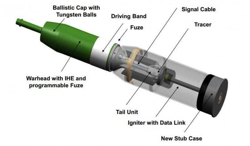 Многоцелевой танковый снаряд AMP