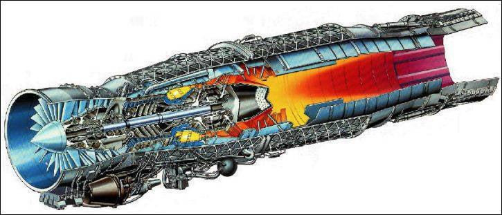 Zweikreis-Turbomotor Eurojet EJ200 mit geringem Bypass. Der zweite Stromkreis ist blau. Auf einem Eurofighter Typhoon montiert.