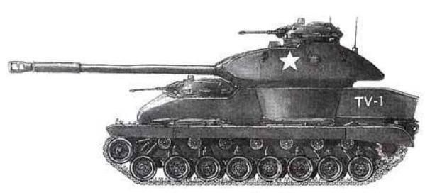Projetos de tanques atômicos americanos