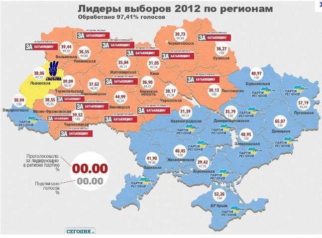 誰とどのようにウクライナを引き裂くのだろう