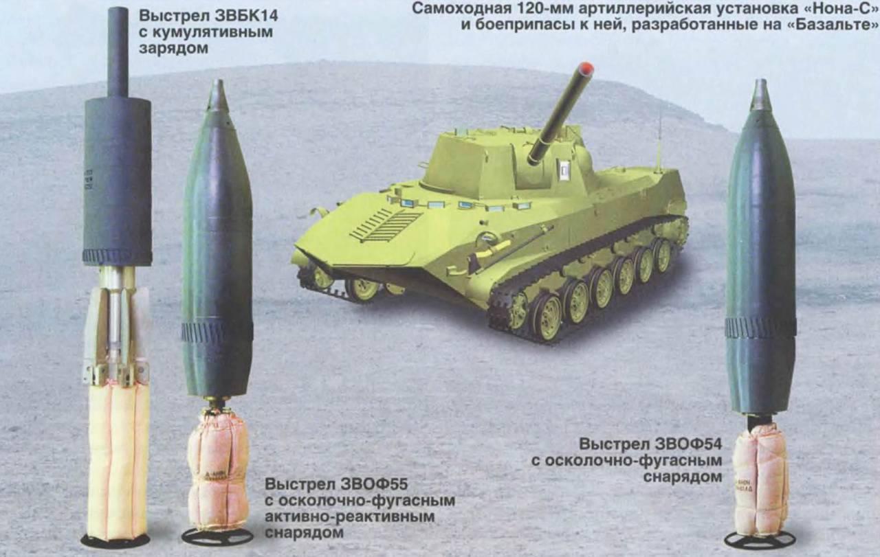пг-7вл схема снаряда