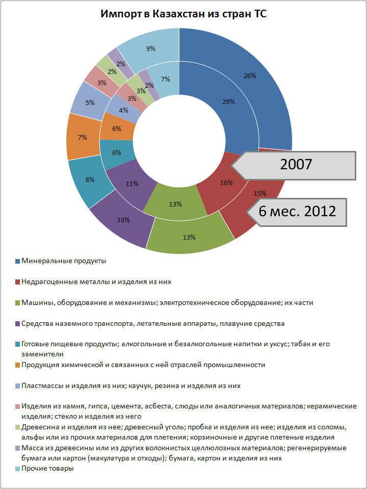 статистика рк официальный сайт бланки