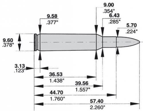 Схема патрона 5,56х45 мм НАТО