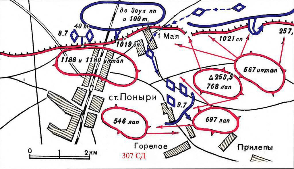 Великая Курская битва: оборонительная операция войск Центрального фронта.  Часть 2.