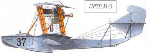 July 17 - Foundation Day of Naval Aviation of the Russian Navy