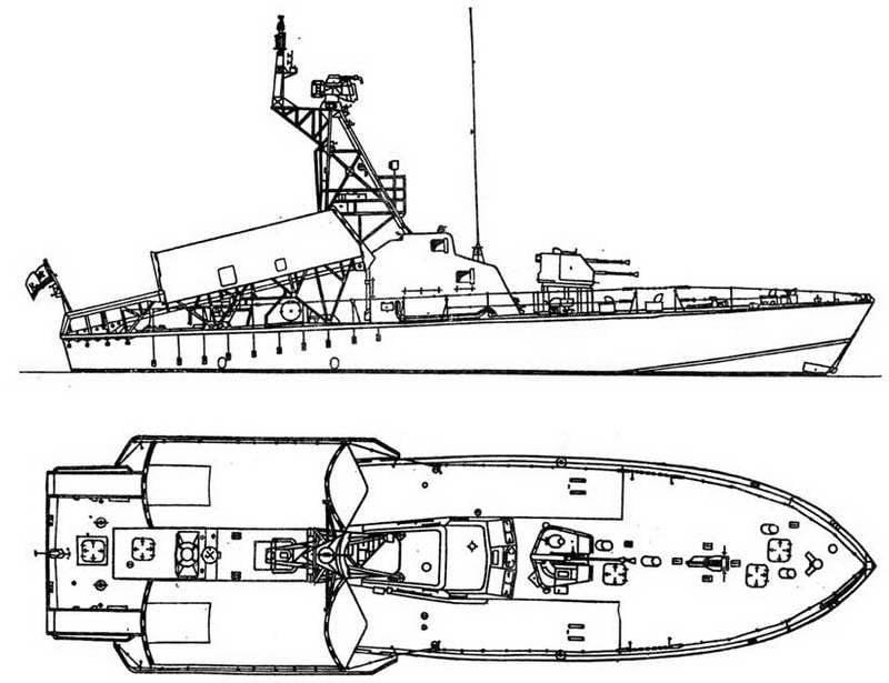 Boat pr.183