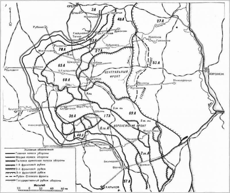 Схема расположения рубежей обороны Центрального и Воронежского фронтов на Курском выступе.  Лето 1943 г.
