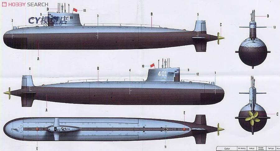 Картинка схема подводной лодки