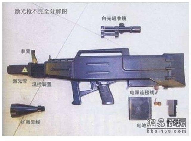 Láser de combate chino y rifles láser.
