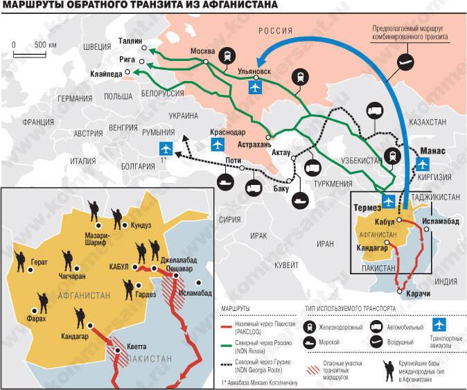 E a carga está agora lá. A OTAN não usou o trânsito através de Ulyanovsk