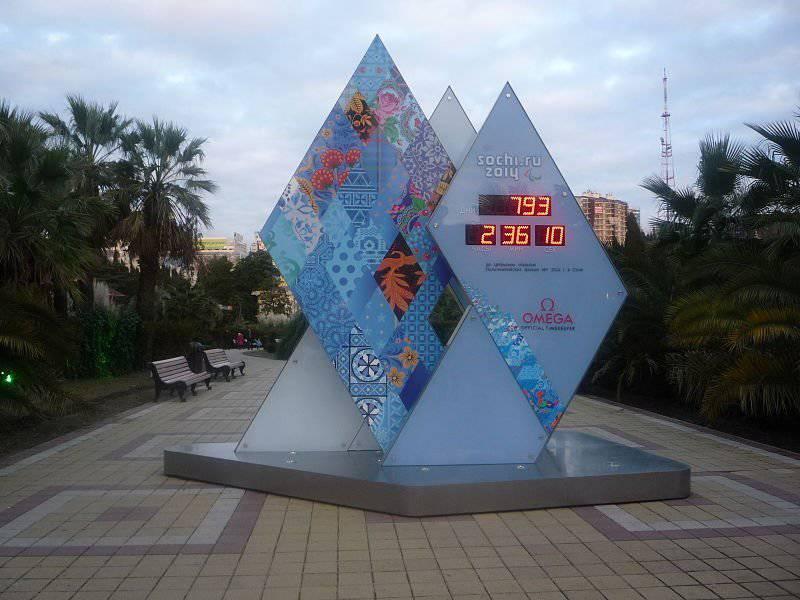 ओलंपिक के आसपास की राजनीति का इतिहास