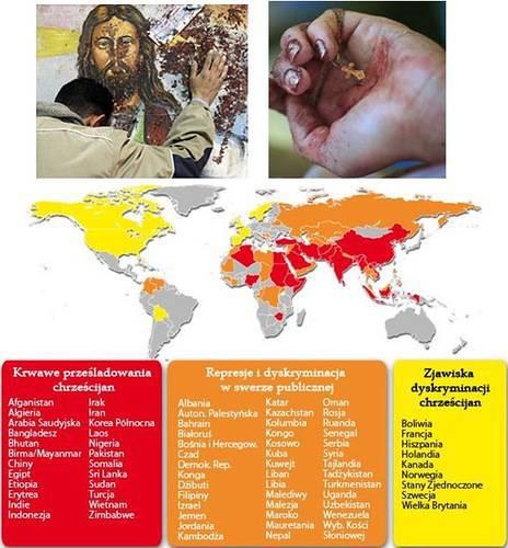 Christliche Märtyrer und Priester von Sodom