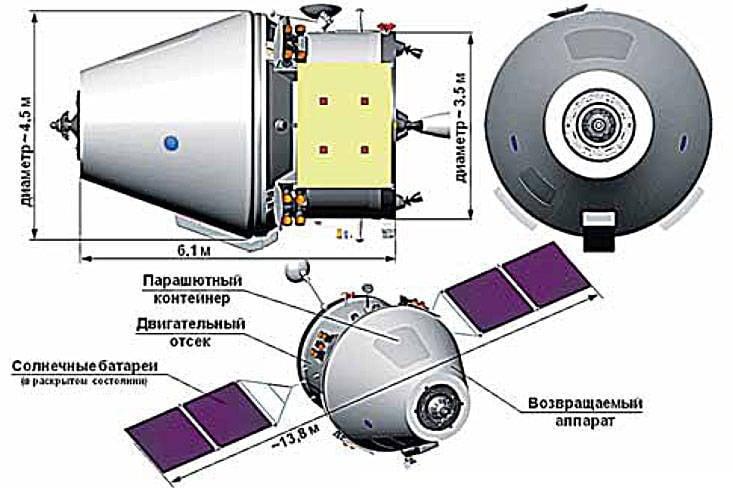 """En lugar de la """"unión"""". Crear una nueva nave espacial tripulada rusa es tarea de la década actual."""