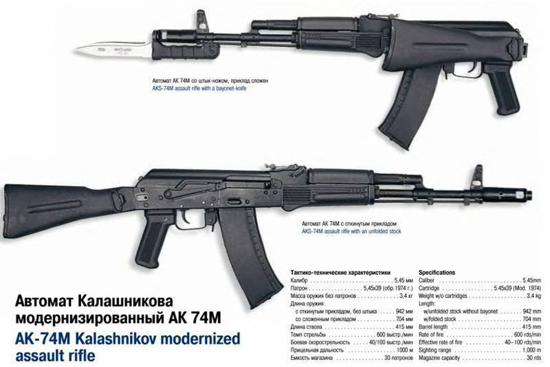 Russia decides what to do with old Kalashnikov assault rifles