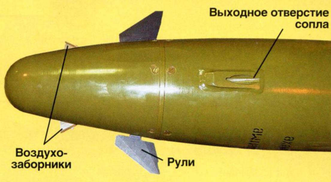танковые ракеты и снаряды