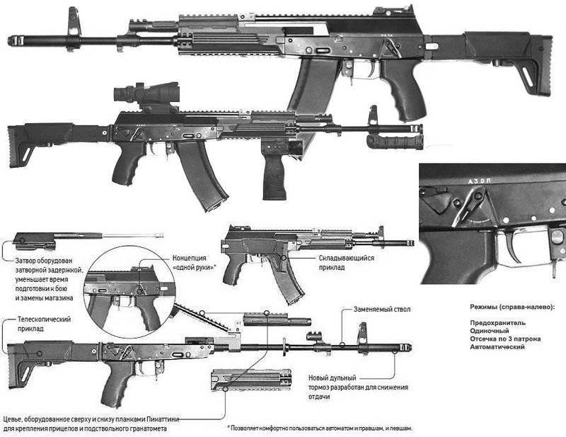AK-12 vs. A-545: notícias estranhas sobre a competição