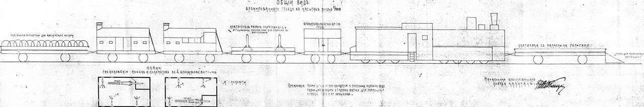 Схема состава бронепоезда 2-го