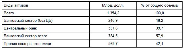 金融和银行制裁:达摩克利斯在俄罗斯的剑