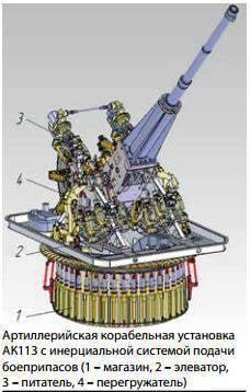 """La planta """"Arsenal"""" está desarrollando una instalación de artillería AK113"""